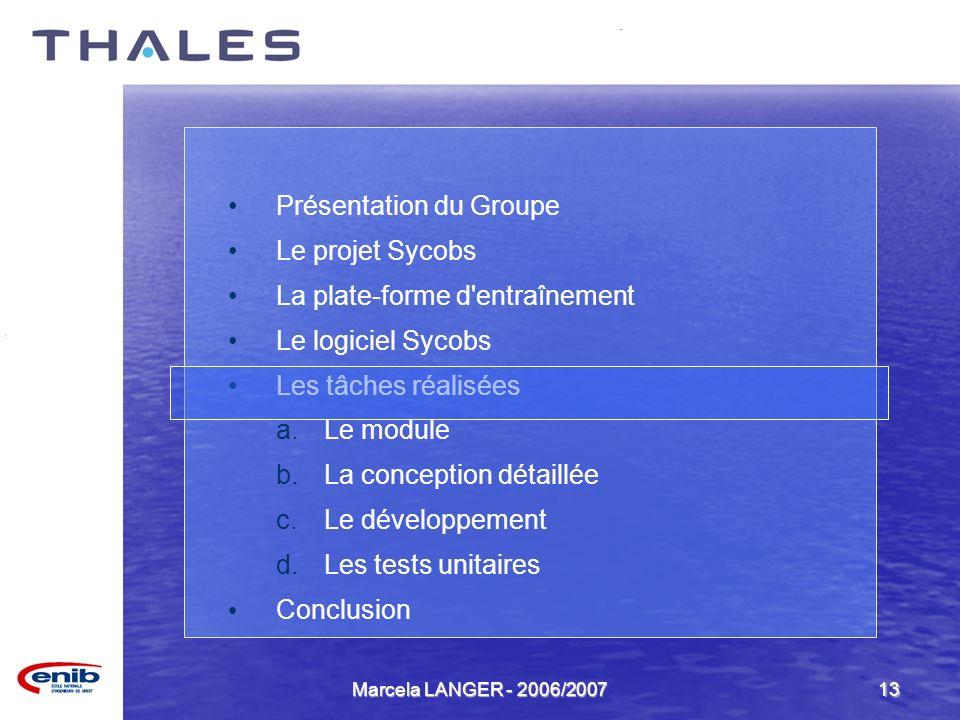 Marcela LANGER - 2006/200713 Présentation du Groupe Le projet Sycobs La plate-forme d'entraînement Le logiciel Sycobs Les tâches réalisées a.Le module