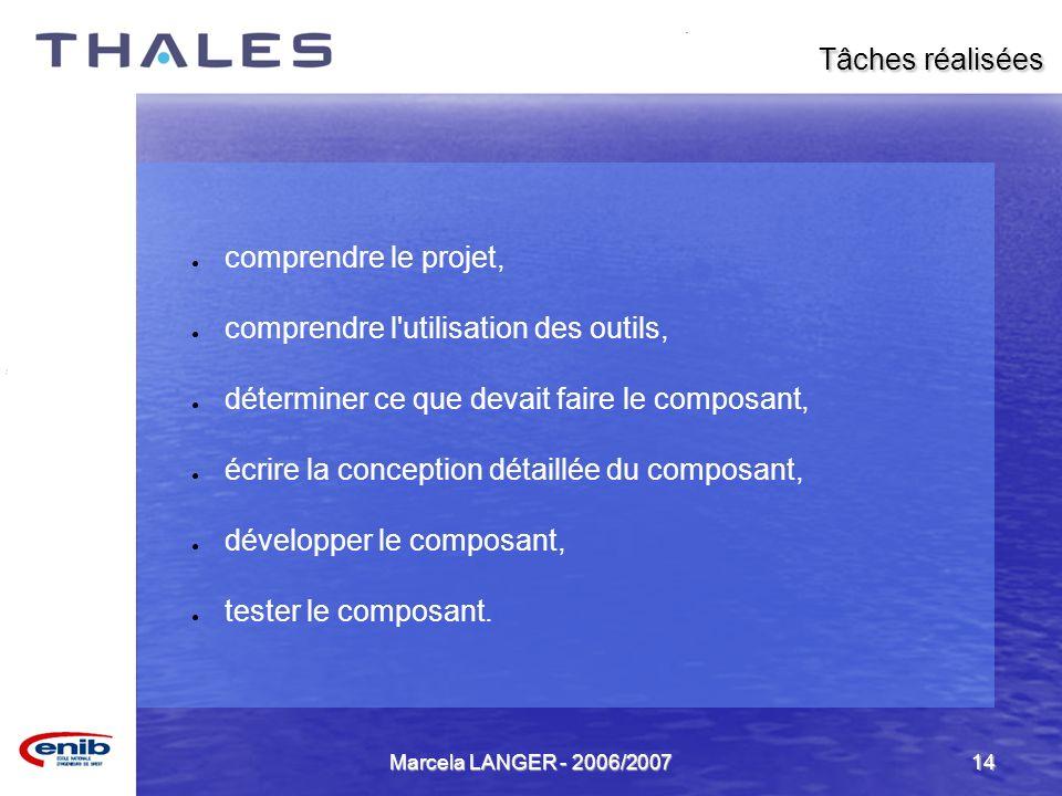 Marcela LANGER - 2006/200714 comprendre le projet, comprendre l'utilisation des outils, déterminer ce que devait faire le composant, écrire la concept
