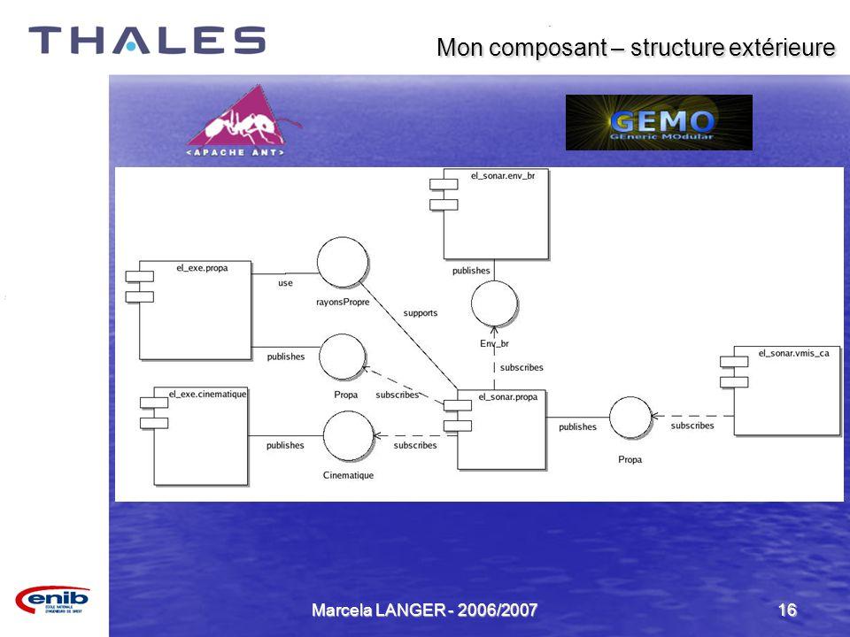 Marcela LANGER - 2006/200716 Mon composant – structure extérieure