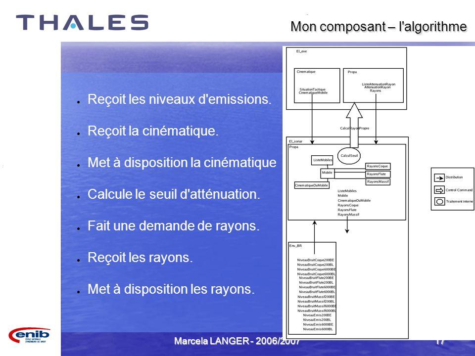 Marcela LANGER - 2006/200717 Reçoit les niveaux d'emissions. Reçoit la cinématique. Met à disposition la cinématique Calcule le seuil d'atténuation. F
