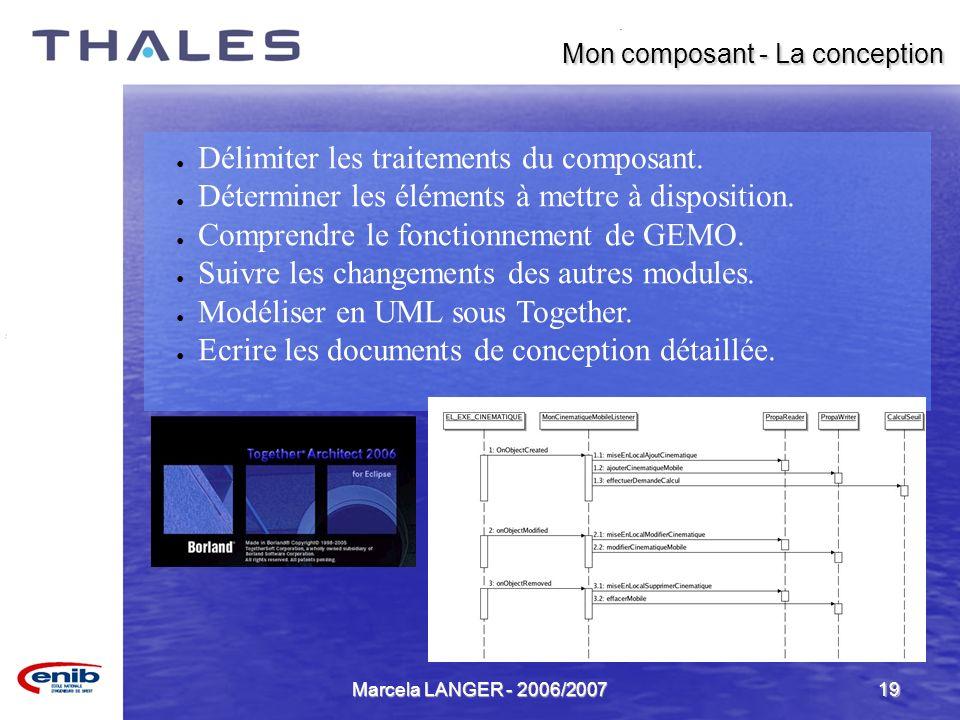 Marcela LANGER - 2006/200719 Délimiter les traitements du composant. Déterminer les éléments à mettre à disposition. Comprendre le fonctionnement de G
