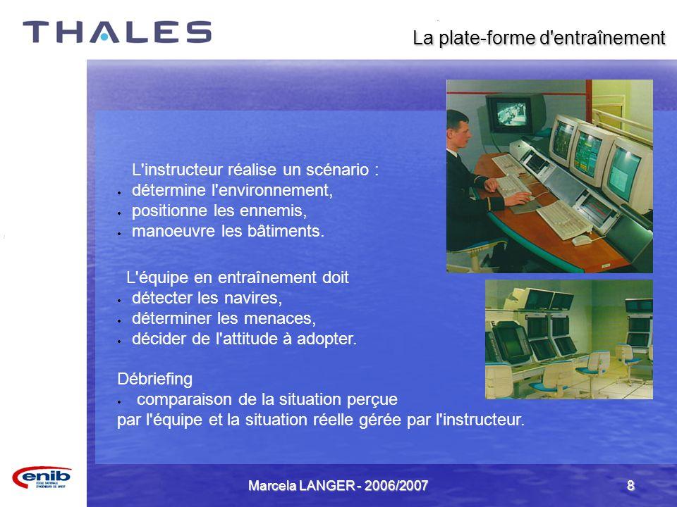 Marcela LANGER - 2006/20078 L'instructeur réalise un scénario : détermine l'environnement, positionne les ennemis, manoeuvre les bâtiments. L'équipe e