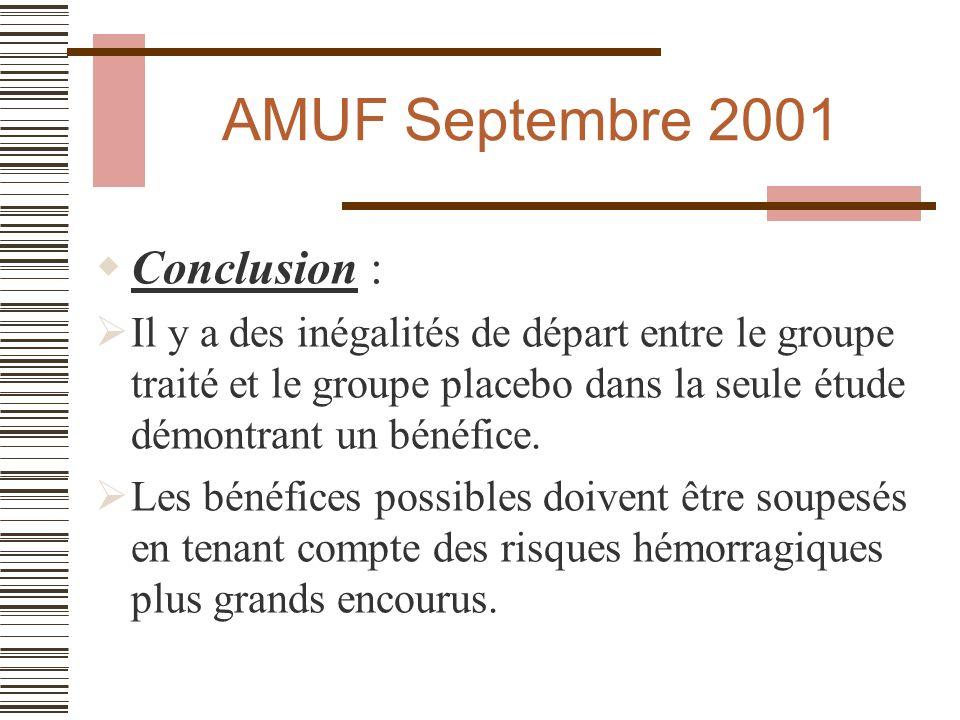 AMUF Septembre 2001 Conclusion : Il y a des inégalités de départ entre le groupe traité et le groupe placebo dans la seule étude démontrant un bénéfice.