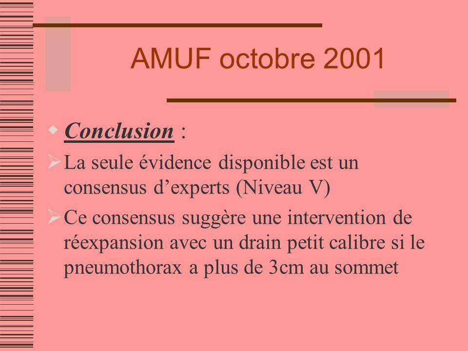 AMUF octobre 2001 Conclusion : La seule évidence disponible est un consensus dexperts (Niveau V) Ce consensus suggère une intervention de réexpansion avec un drain petit calibre si le pneumothorax a plus de 3cm au sommet