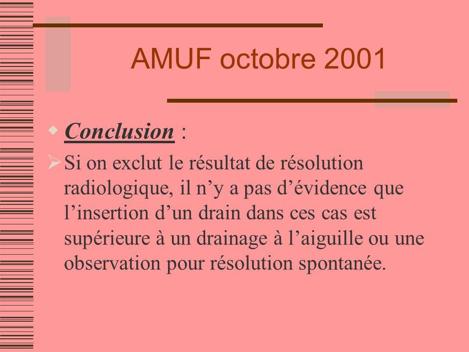 AMUF novembre 2001 Corticostéroïdes (CS) inhalés pour le patient asthmatique au congé de lurgence