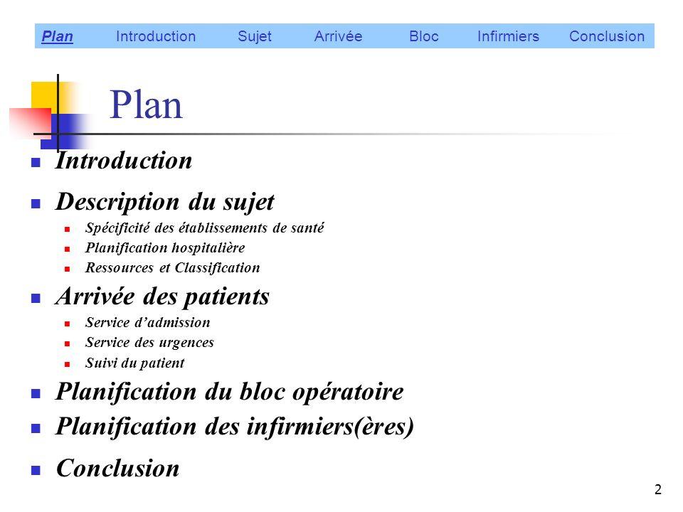 23 Planification des infirmiers(ères) Contraintes de ces modèles (Azaiez, 2005) Contraintes dures : Respect du besoin Respect du nombre de jours consécutifs Plan Introduction Sujet Arrivée Bloc Infirmiers Conclusion