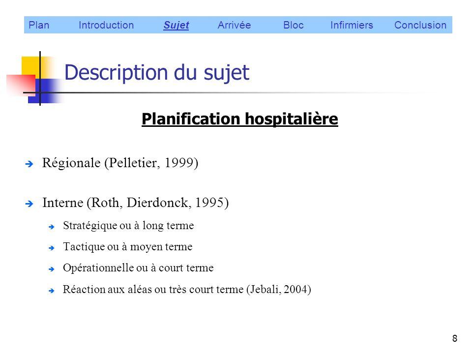29 Planification des infirmiers(ères) Utilisation dalgorithme (Chiaramonte, 2008) Plan Introduction Sujet Arrivée Bloc Infirmiers Conclusion