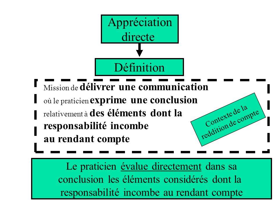 Appréciation directe Mission de délivrer une communication où le praticien exprime une conclusion relativement à des éléments dont la responsabilité i