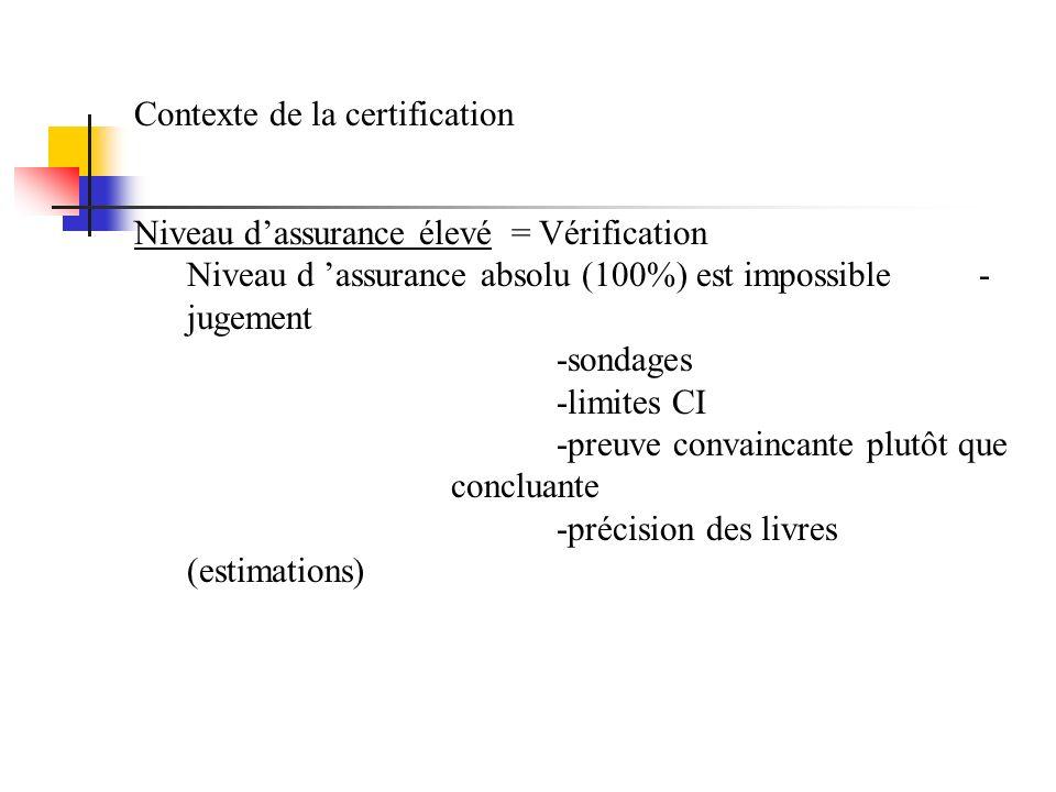 Contexte de la certification Niveau dassurance élevé = Vérification Niveau d assurance absolu (100%) est impossible- jugement -sondages -limites CI -p