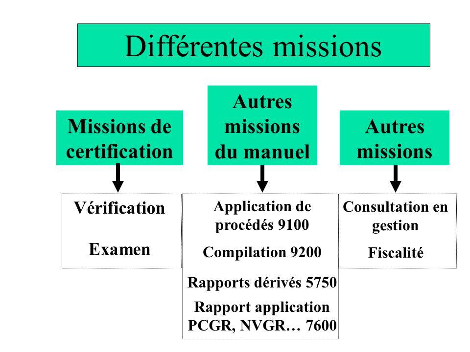 Différentes missions Missions de certification Autres missions du manuel Autres missions Examen Vérification Application de procédés 9100 Compilation