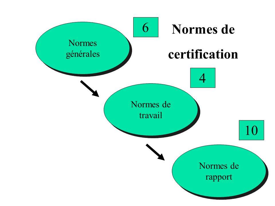 Normes de certification Normes générales Normes générales 6 Normes de travail Normes de travail 4 Normes de rapport Normes de rapport 10