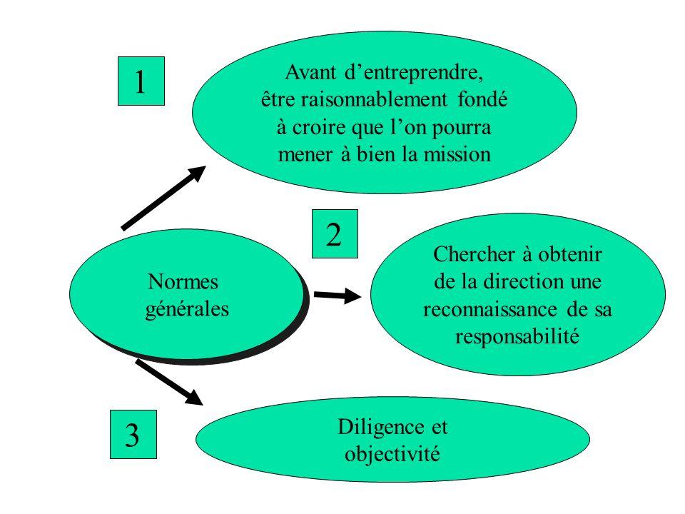 Normes générales Normes générales Avant dentreprendre, être raisonnablement fondé à croire que lon pourra mener à bien la mission 1 Chercher à obtenir