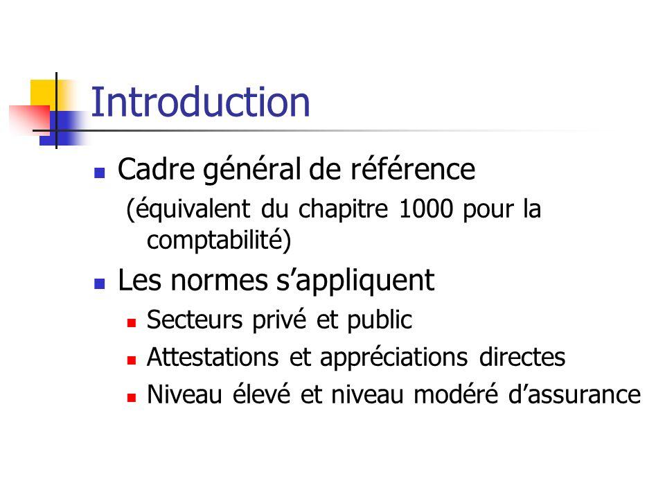 Introduction Cadre général de référence (équivalent du chapitre 1000 pour la comptabilité) Les normes sappliquent Secteurs privé et public Attestation