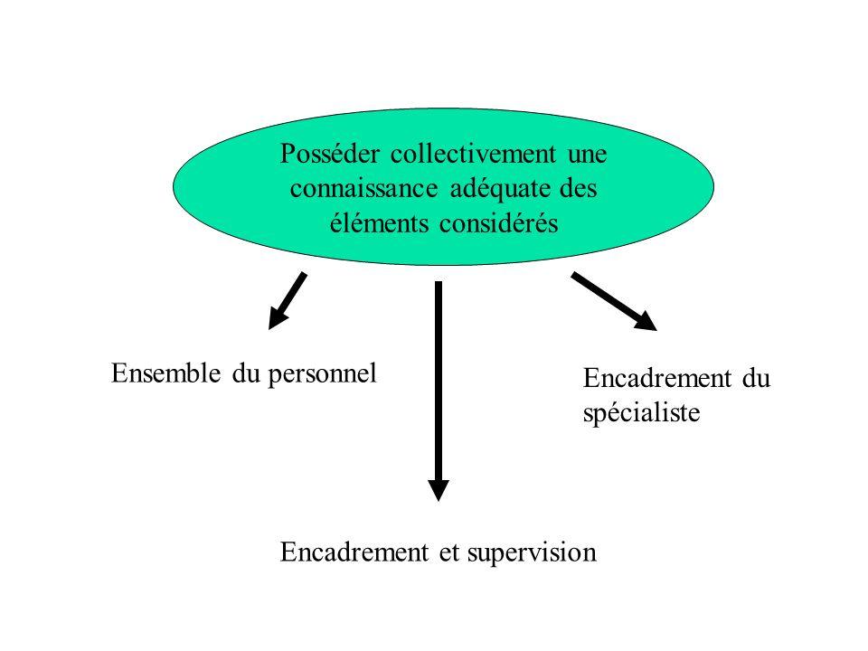 Posséder collectivement une connaissance adéquate des éléments considérés Ensemble du personnel Encadrement et supervision Encadrement du spécialiste