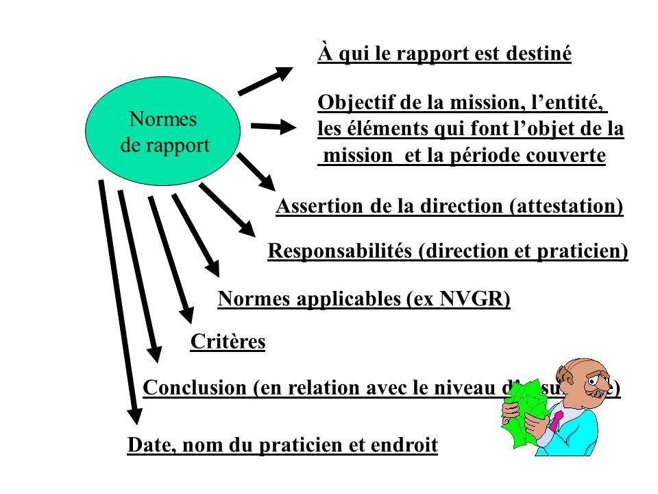 Normes de rapport À qui le rapport est destiné Objectif de la mission, lentité, les éléments qui font lobjet de la mission et la période couverte Asse