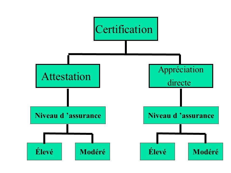 Normes générales Normes générales Compétence professionnelle adéquate (praticien et autres personnes) 4 Posséder collectivement une connaissance adéquate des éléments considérés 5 Identifier ou établir des critères valables 6