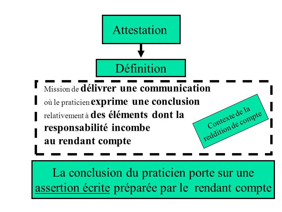 Diligence et objectivité Respect des normes Attitude objective Conclusion impartiale Libre de toute influence Indépendance