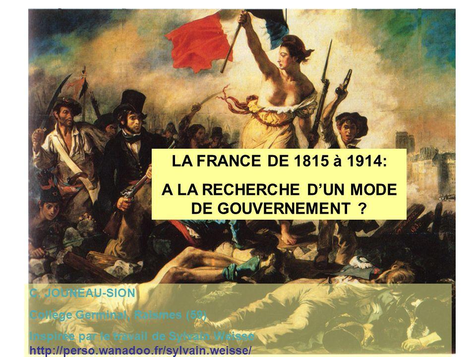 LA FRANCE DE 1815 à 1914: A LA RECHERCHE DUN MODE DE GOUVERNEMENT ? C. JOUNEAU-SION Collège Germinal, Raismes (59) Inspirée par le travail de Sylvain