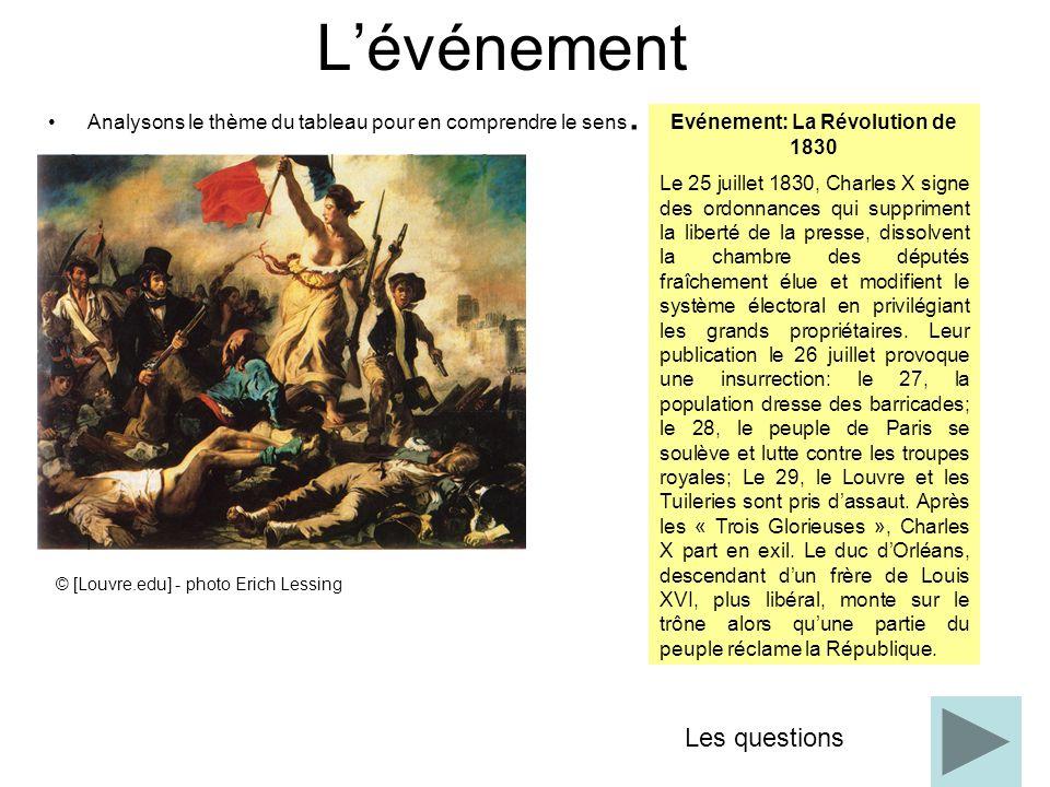 Lévénement Analysons le thème du tableau pour en comprendre le sens. Evénement: La Révolution de 1830 Le 25 juillet 1830, Charles X signe des ordonnan