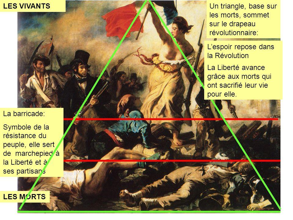 LES MORTS La barricade: Symbole de la résistance du peuple, elle sert de marchepied à la Liberté et à ses partisans LES VIVANTSUn triangle, base sur l