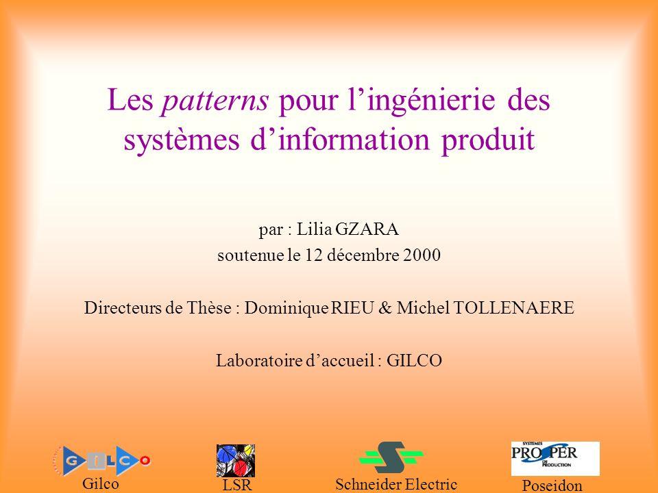 Lilia GZARA, Les Patterns pour les SIP / n°2 LSR Cadre de Réflexion Système dInformation Produit (SIP) Ingénierie des SIP