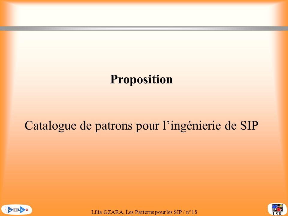 Lilia GZARA, Les Patterns pour les SIP / n°18 LSR Proposition Catalogue de patrons pour lingénierie de SIP