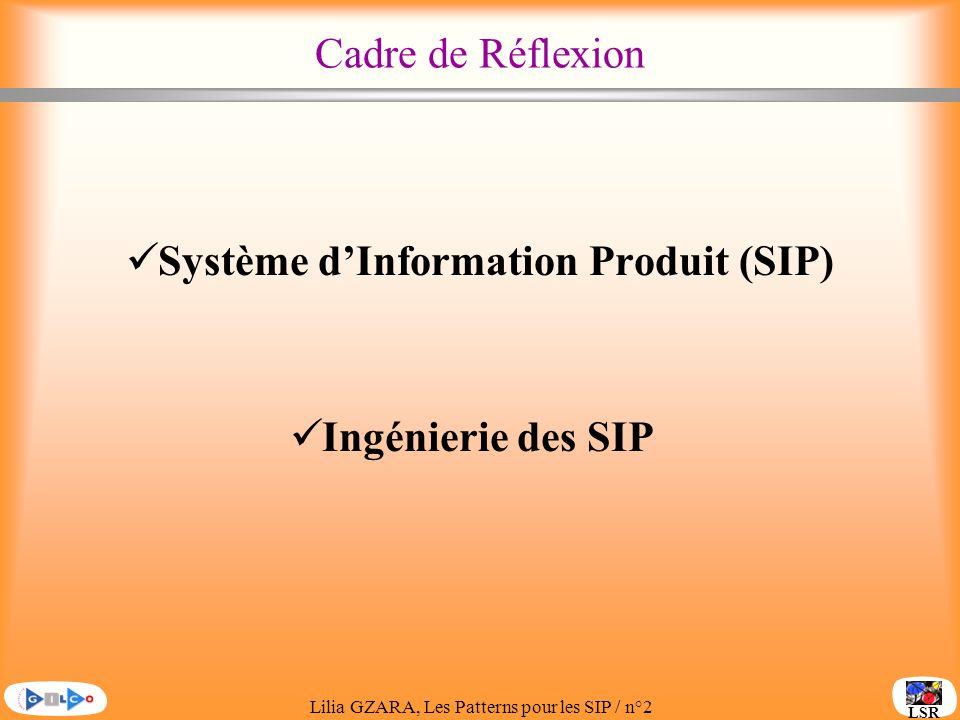 Lilia GZARA, Les Patterns pour les SIP / n°13 LSR Approche de la problématique Un formalisme de modélisation Une démarche dingénierie permettant de raffiner les modèles (continuum) ; orientée-décision La réutilisation dacquis (Modèles et Processus de développement) à toutes les étapes dingénierie langage UML (Unified Modeling Language) technologie des Patrons (pattern) IntroductionProblématique PropositionValidationConclusion