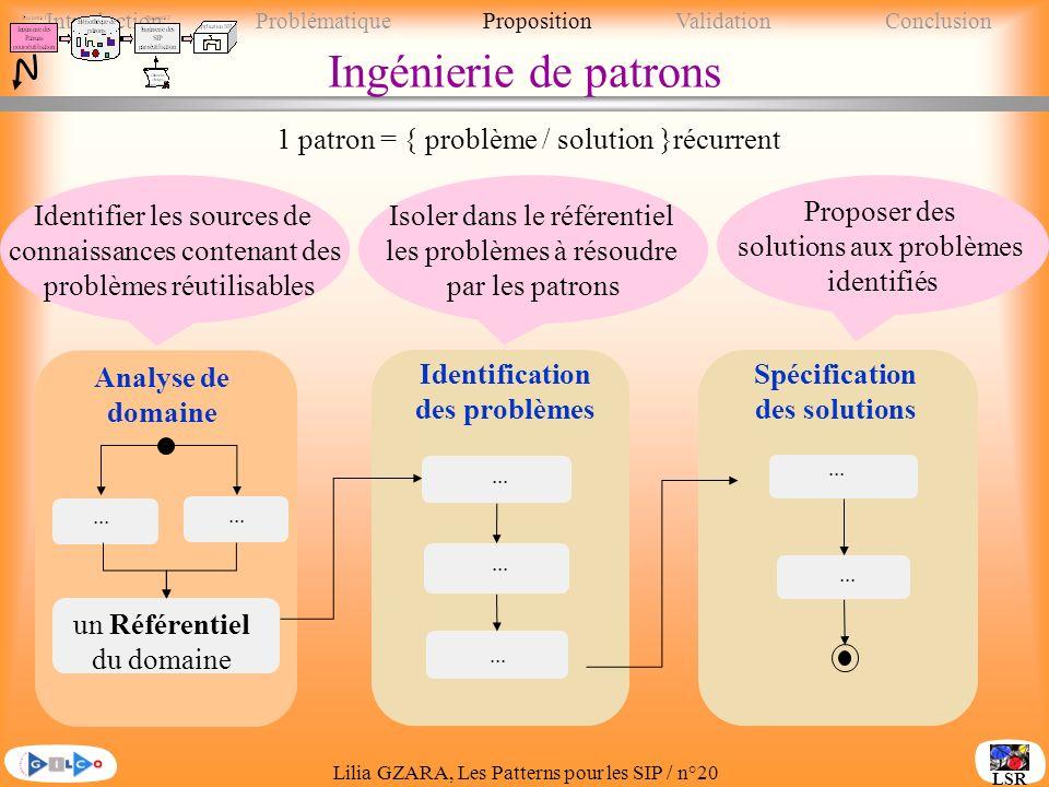 Lilia GZARA, Les Patterns pour les SIP / n°20 LSR Analyse de domaine Identification des problèmes Analyse de domaine Spécification des solutions Ingénierie de patrons 1 patron = { problème / solution }récurrent Proposer des solutions aux problèmes identifiés...