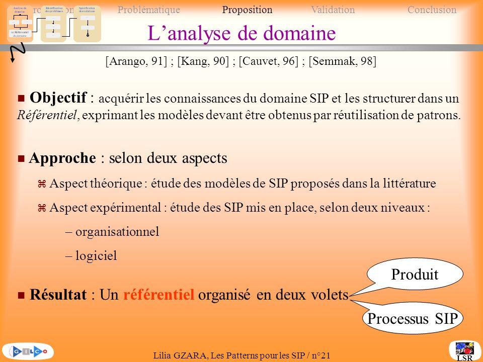 Lilia GZARA, Les Patterns pour les SIP / n°21 LSR Lanalyse de domaine n Objectif : acquérir les connaissances du domaine SIP et les structurer dans un Référentiel, exprimant les modèles devant être obtenus par réutilisation de patrons.