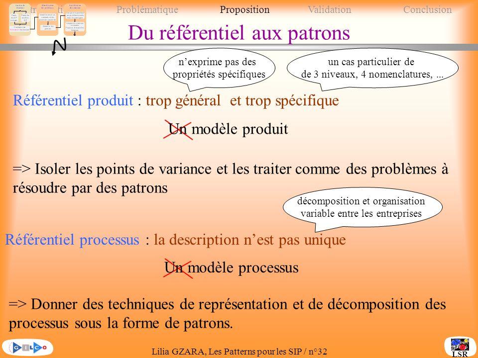 Lilia GZARA, Les Patterns pour les SIP / n°32 LSR Du référentiel aux patrons Référentiel produit : trop général et trop spécifique nexprime pas des propriétés spécifiques un cas particulier de de 3 niveaux, 4 nomenclatures,...