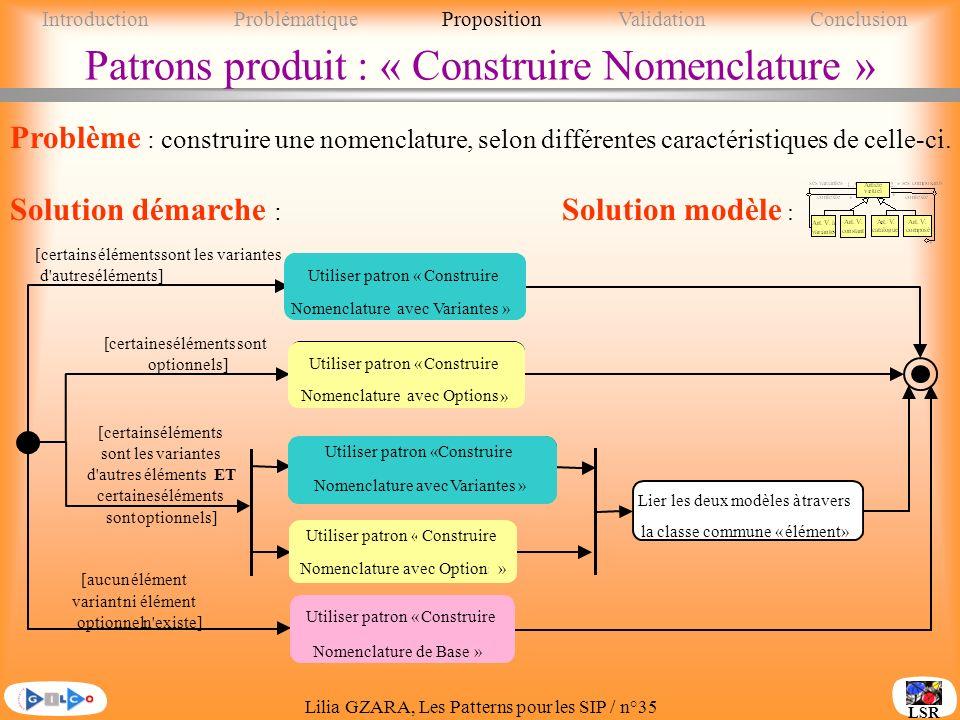 Lilia GZARA, Les Patterns pour les SIP / n°35 LSR Utiliser patron « Construire NomenclatureavecVariantes » Utiliser patron « Construire Nomenclatureavec Options » Utiliser patron «Construire Nomenclature avecVariantes » Utiliser patron « Construire Nomenclature avec Options » Lierlesdeuxmodèles àtravers laclasse commune « élément » Utiliser patron « Construire Nomenclature de Base » [certainsélémentssontles variantes d autreséléments] [certainesélémentssont optionnels] [certainséléments sontlesvariantes d autreséléments ET certaineséléments sontoptionnels] [aucunélément variantniélément optionneln existe] Solution démarche : Patrons produit : « Construire Nomenclature » Problème : construire une nomenclature, selon différentes caractéristiques de celle-ci.