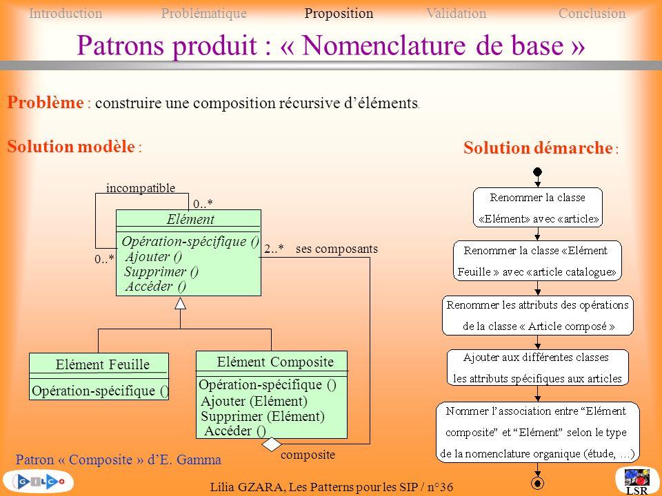 Lilia GZARA, Les Patterns pour les SIP / n°36 LSR Patrons produit : « Nomenclature de base » Problème : construire une composition récursive déléments.