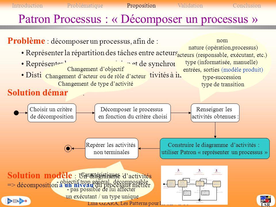 Lilia GZARA, Les Patterns pour les SIP / n°38 LSR Choisir un critère de décomposition Décomposer le processus en fonction du critère choisi Renseigner les activités obtenues : Construire diagramme dactivité : utiliser Patron « représenter un processus » Repérer les activités non terminales Solution démarche : Patron Processus : « Décomposer un processus » Problème : décomposer un processus, afin de : Représenter la répartition des tâches entre acteurs Représenter les points de décision et de synchronisation Distinguer les activités manuelles des activités à informatiser nom nature (opération,processus) acteurs (responsable, exécutant, etc.) type (informatisée, manuelle) entrées, sorties (modèle produit) type-succession type de transition Changement dobjectif Changement dacteur ou de rôle dacteur Changement de type dactivité Caractéristiques : - objectif trop général, décomposable - pas possible de lui affecter un exécutant / un type unique Construire le diagramme dactivités : utiliser Patron « représenter un processus » Solution modèle : Un diagramme dactivités => décomposition à un niveau du processus métier IntroductionProblématique PropositionValidationConclusion