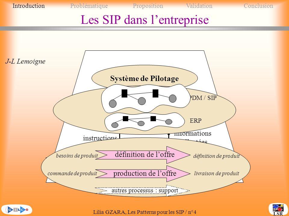 Lilia GZARA, Les Patterns pour les SIP / n°45 LSR Conclusion Une démarche dingénierie de SIP basée sur la réutilisation de patrons n Un catalogue de patrons (20 patrons) y de domaine y couvrant les étapes danalyse et de conception y intègrant des modèles (savoir) et des démarches (savoir-faire) dingénierie de SIP y intègrant une organisation des patrons n Un premier niveau de validation de la démarche n Définition dun outil support à la démarche IntroductionProblématique PropositionValidationConclusion