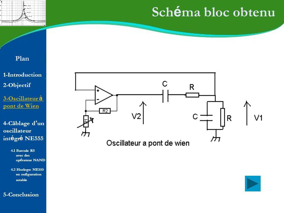 Plan 1-Introduction 2-Objectif Sch é ma bloc obtenu 4-Câblage d un oscillateur int é gr é NE555 5-Conclusion 4.1 Barcule RS avec des op é rateur NAND