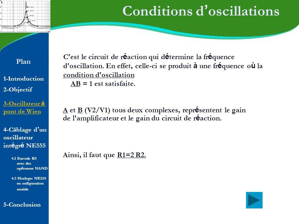 Plan 1-Introduction 2-Objectif C'est le circuit de r é action qui d é termine la fr é quence d'oscillation. En effet, celle-ci se produit à une fr é q
