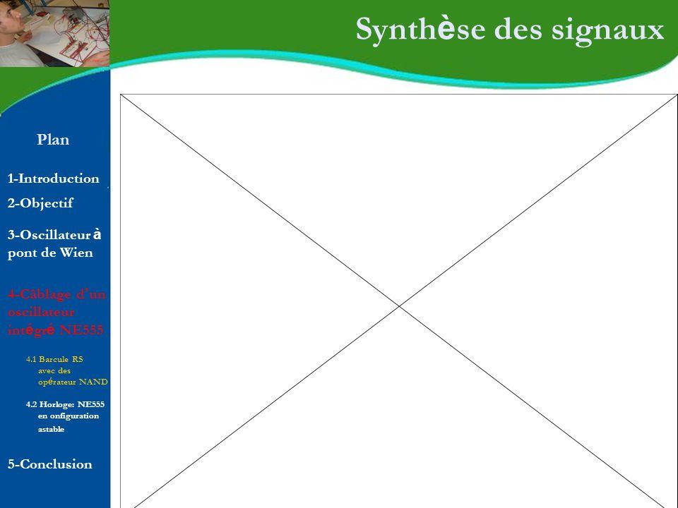 Plan 1-Introduction 2-Objectif Synth è se des signaux 3-Oscillateur à pont de Wien 4-Câblage d un oscillateur int é gr é NE555 5-Conclusion 4.1 Barcul
