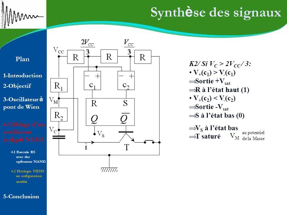 Plan 1-Introduction 2-Objectif Synth è se des signaux K2/ Si V C > 2V CC / 3: V + (c 1 ) > V - (c 1 ) Sortie +V sat R à létat haut (1) V + (c 2 ) < V