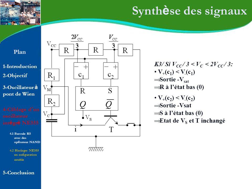 Plan 1-Introduction 2-Objectif Synth è se des signaux K3/ Si V CC / 3 < V C < 2V CC / 3: V + (c 1 ) < V - (c 1 ) Sortie -V sat R à létat bas (0) V + (