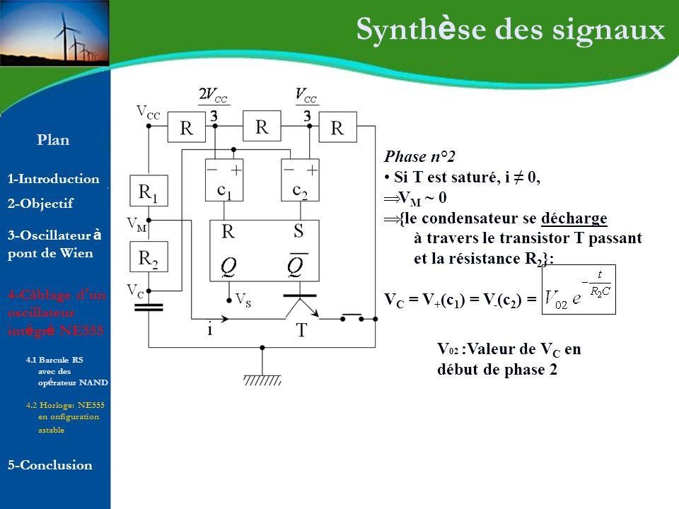 Plan 1-Introduction 2-Objectif Synth è se des signaux Phase n°2 Si T est saturé, i 0, V M ~ 0 {le condensateur se décharge à travers le transistor T p