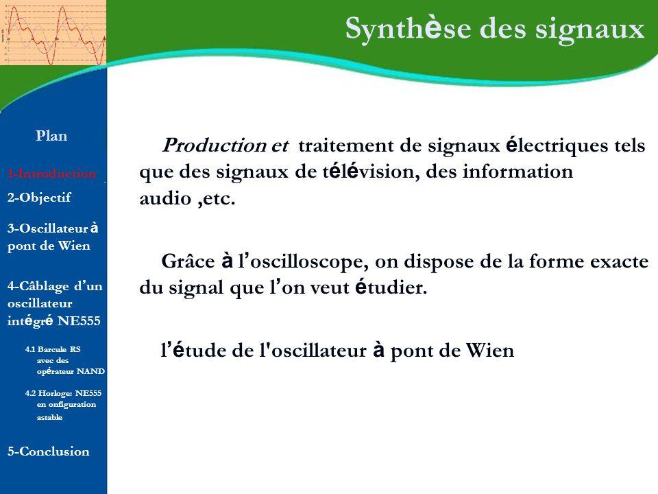 Plan 1-Introduction 2-Objectif 3-Oscillateur à pont de Wien Synth è se des signaux 4-Câblage d un oscillateur int é gr é NE555 5-Conclusion 4.1 Barcul