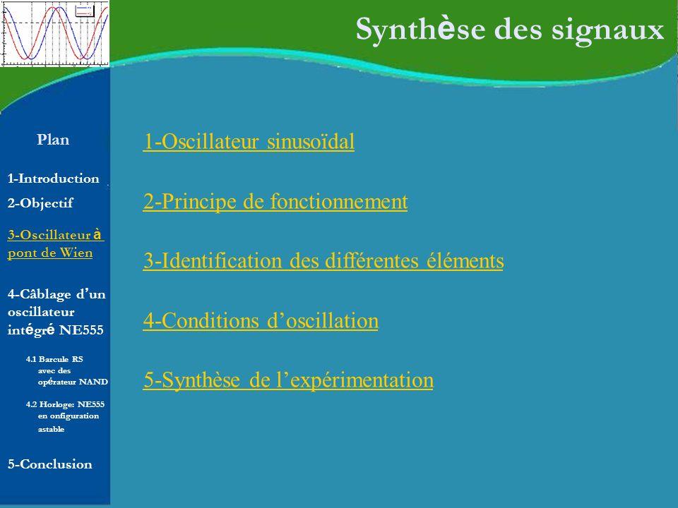 Plan 1-Introduction 2-Objectif Synth è se des signaux 3-Oscillateur à pont de Wien 4-Câblage d un oscillateur int é gr é NE555 5-Conclusion 4.1 Barcule RS avec des op é rateur NAND 4.2 Horloge: NE555 en onfiguration astable