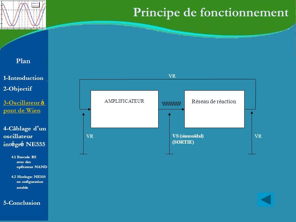 Plan 1-Introduction 2-Objectif Principe de fonctionnement AMPLIFICATEUR Réseau de réaction VS (sinusoïdal) (SORTIE) VR 4-Câblage d un oscillateur int