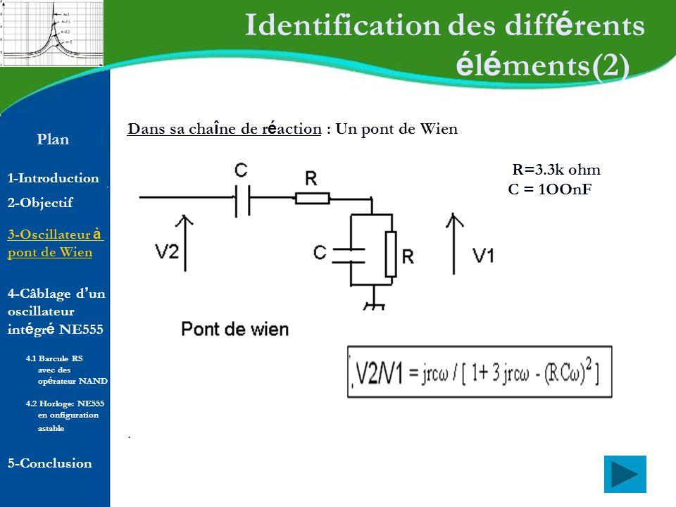 Plan 1-Introduction 2-Objectif Synth è se des signaux K2/ Si V C > 2V CC / 3: V + (c 1 ) > V - (c 1 ) Sortie +V sat R à létat haut (1) V + (c 2 ) < V - (c 2 ) Sortie -V sat S à létat bas (0) V S à létat bas T saturé au potentiel de la Masse VMVM 3-Oscillateur à pont de Wien 4-Câblage d un oscillateur int é gr é NE555 5-Conclusion 4.1 Barcule RS avec des op é rateur NAND 4.2 Horloge: NE555 en onfiguration astable