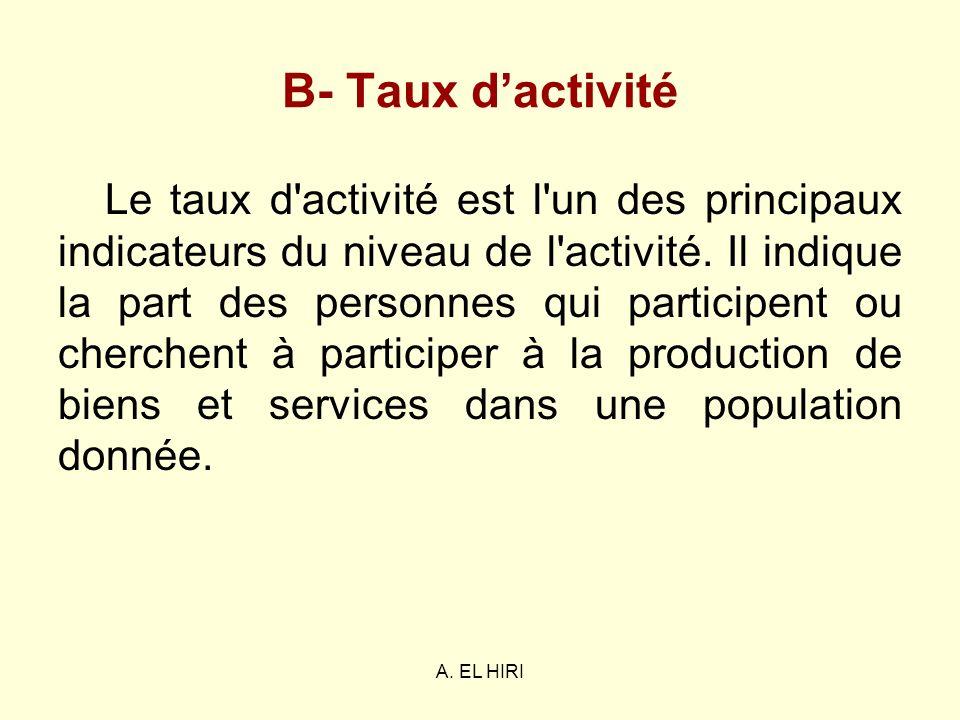A. EL HIRI B- Taux dactivité Le taux d'activité est l'un des principaux indicateurs du niveau de l'activité. Il indique la part des personnes qui part