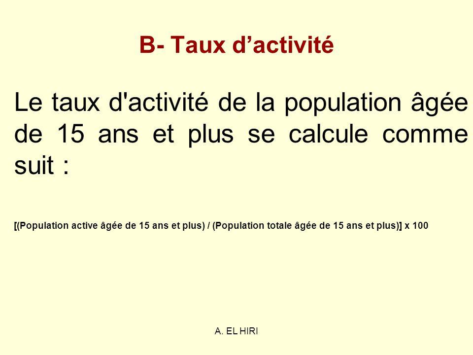 A. EL HIRI B- Taux dactivité Le taux d'activité de la population âgée de 15 ans et plus se calcule comme suit : [(Population active âgée de 15 ans et
