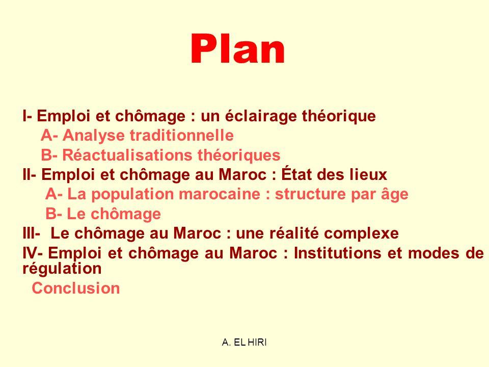 A. EL HIRI Plan I- Emploi et chômage : un éclairage théorique A- Analyse traditionnelle B- Réactualisations théoriques II- Emploi et chômage au Maroc