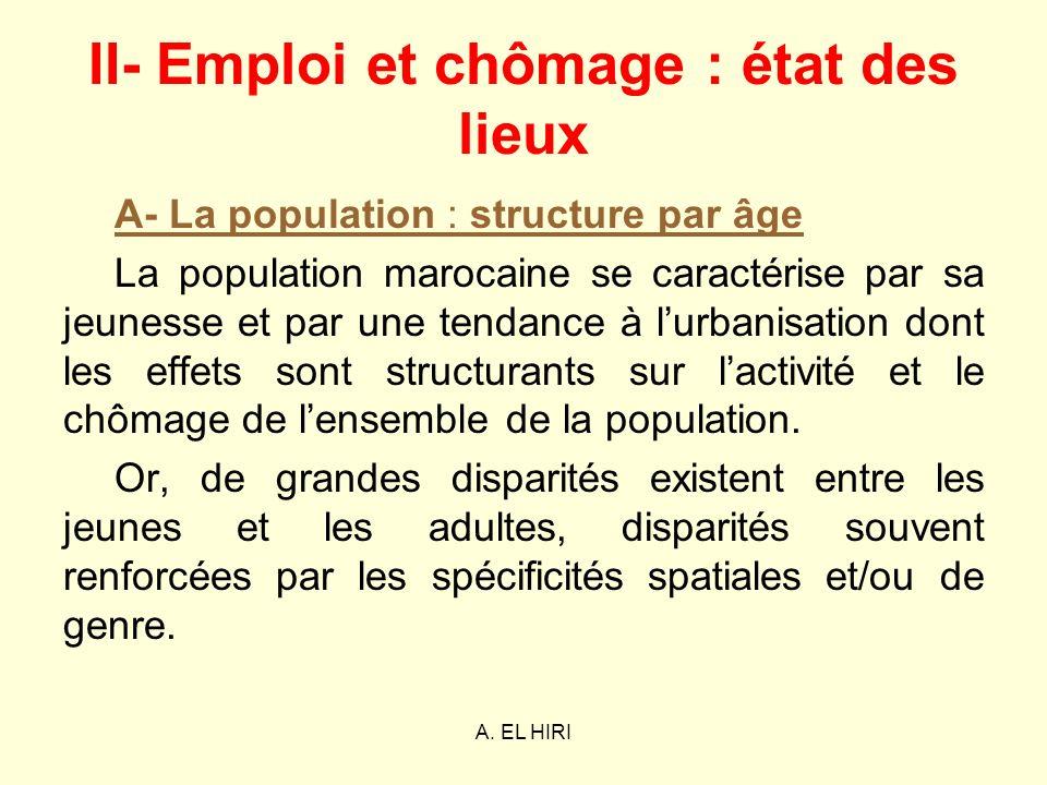 A. EL HIRI II- Emploi et chômage : état des lieux A- La population : structure par âge La population marocaine se caractérise par sa jeunesse et par u