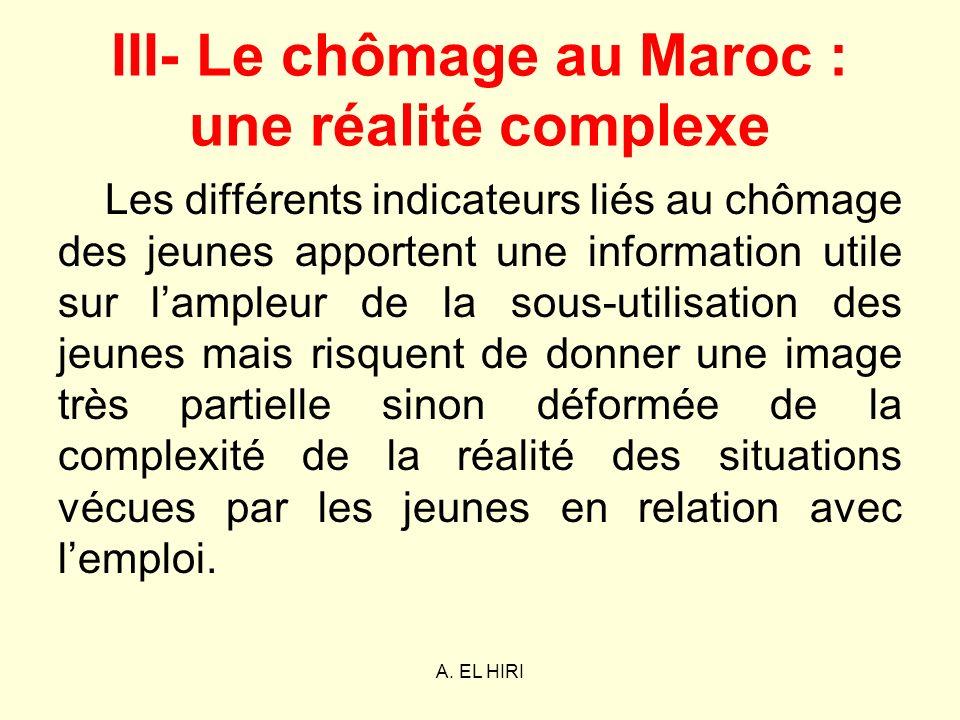 A. EL HIRI III- Le chômage au Maroc : une réalité complexe Les différents indicateurs liés au chômage des jeunes apportent une information utile sur l