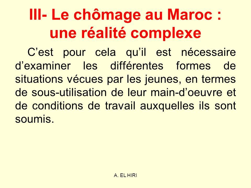 A. EL HIRI III- Le chômage au Maroc : une réalité complexe Cest pour cela quil est nécessaire dexaminer les différentes formes de situations vécues pa